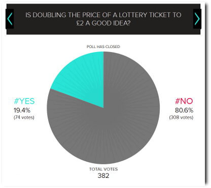 uk lotto ticket poll
